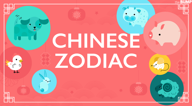 illustration with chinese zodiac signs