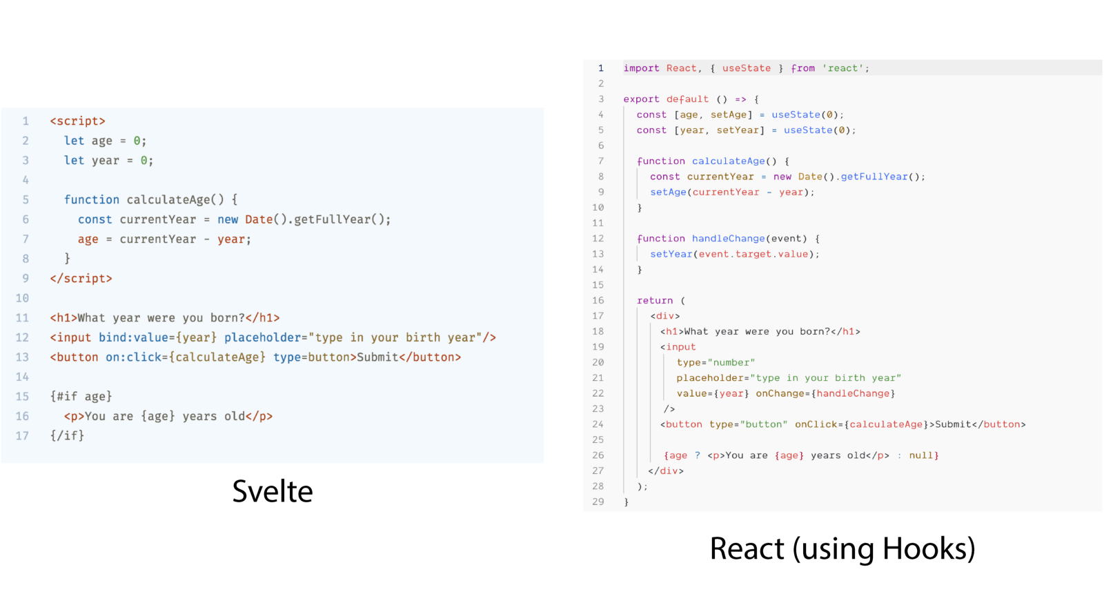 svelte vs react