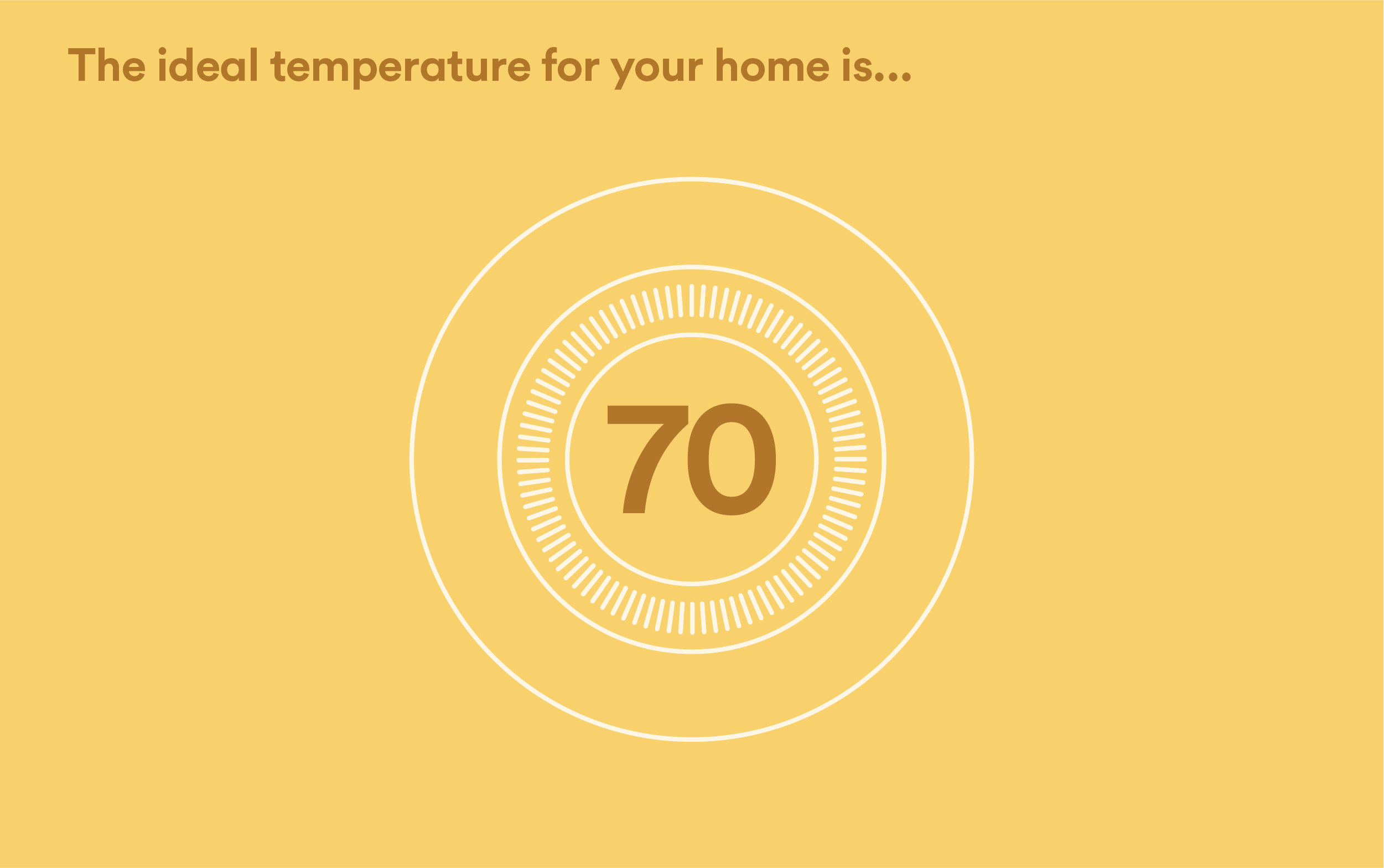 The Ideal Temperature For Your Home
