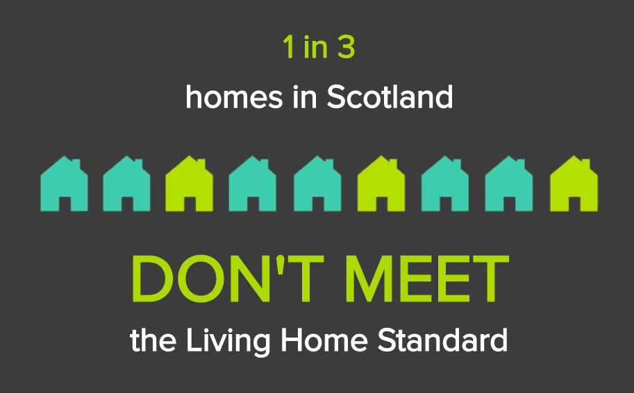 1 in 3 homes in Scotland don't meet the Living Home Standard