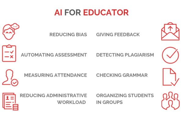 ai-for-educators