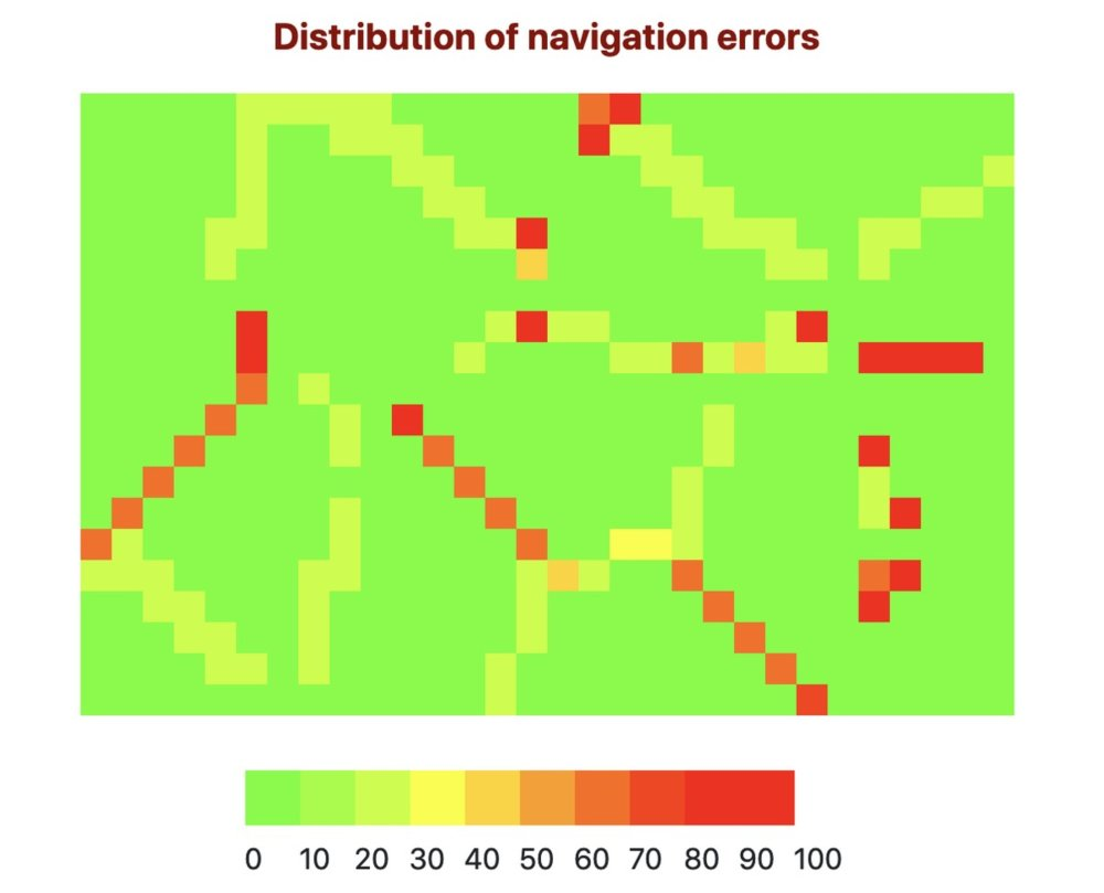 Fig 2. The map of errors for the investigated map