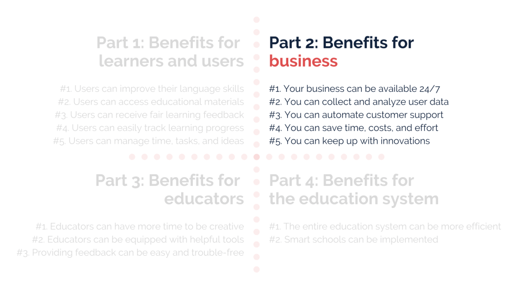 AI benefits for business