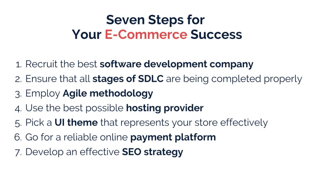 Seven Steps for E-Commerce Success
