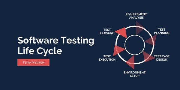 Software Testing Life Cycle: The Circle Of Life
