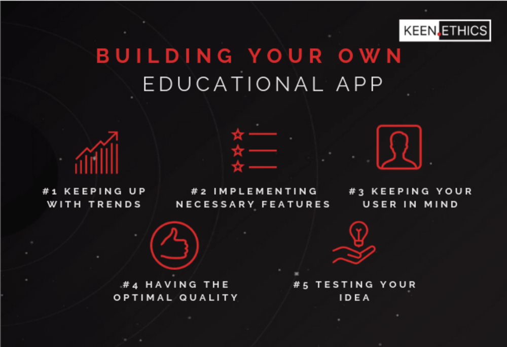 Building Your Own Educational App-min