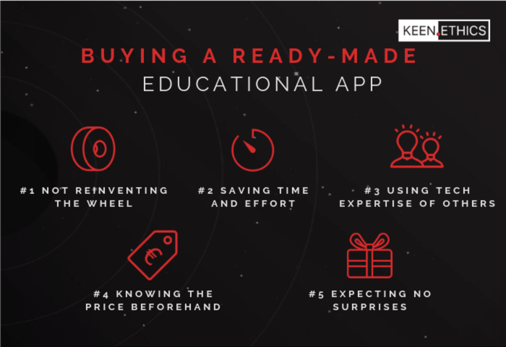 buying ready made education app-min