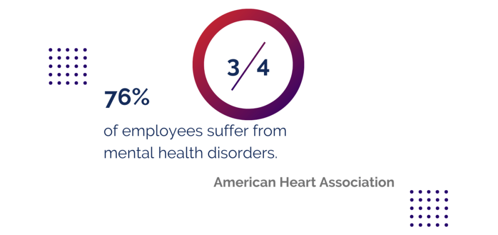 mental health disorders among employees