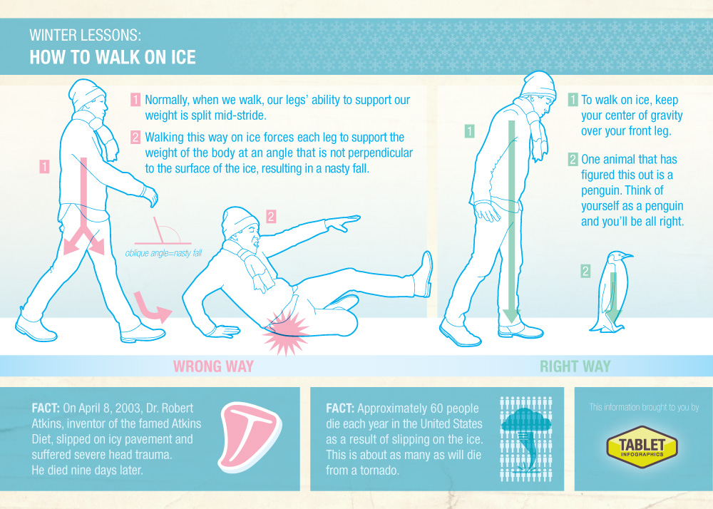 Walking on Ice advice
