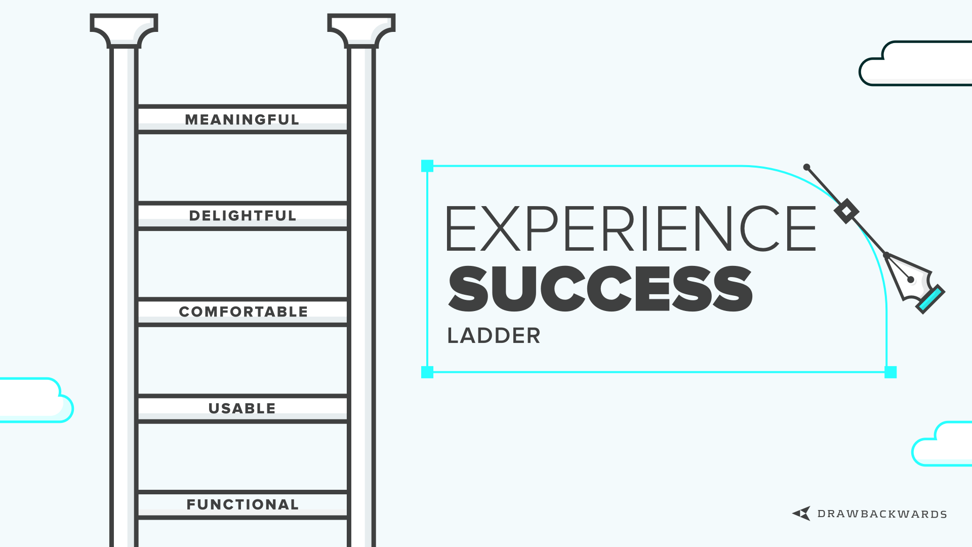 The Drawbackwards Experience Success Ladder