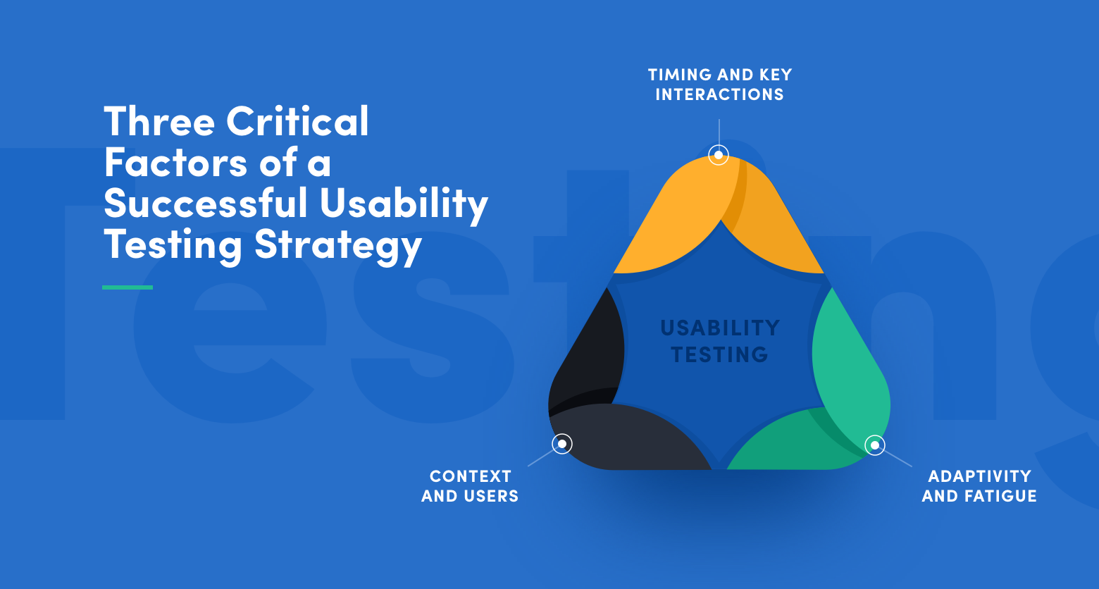 Three-Factors-of-Usibility-Testing@2x