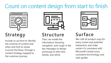 content as part of ux design process
