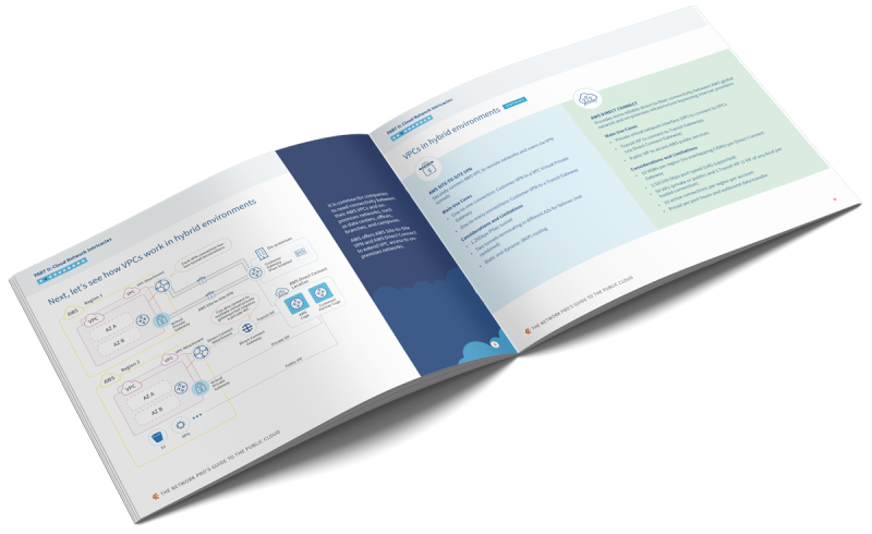 Pages from Network Pro's Guide to the Public Cloud