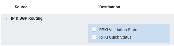 Kentik RPKI Validation and Status Settings