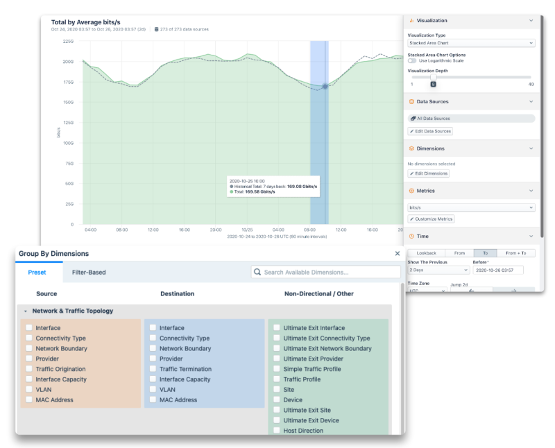 Network Trouleshooting: Data Explorer view