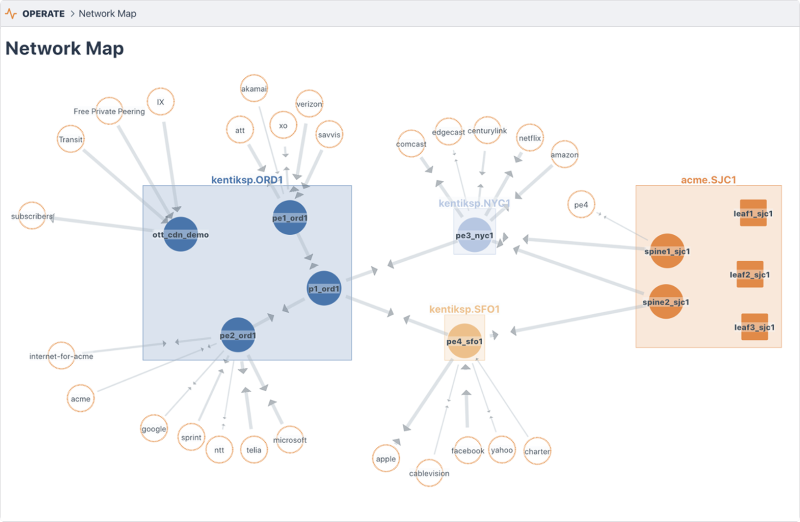 Network Topology Visualization