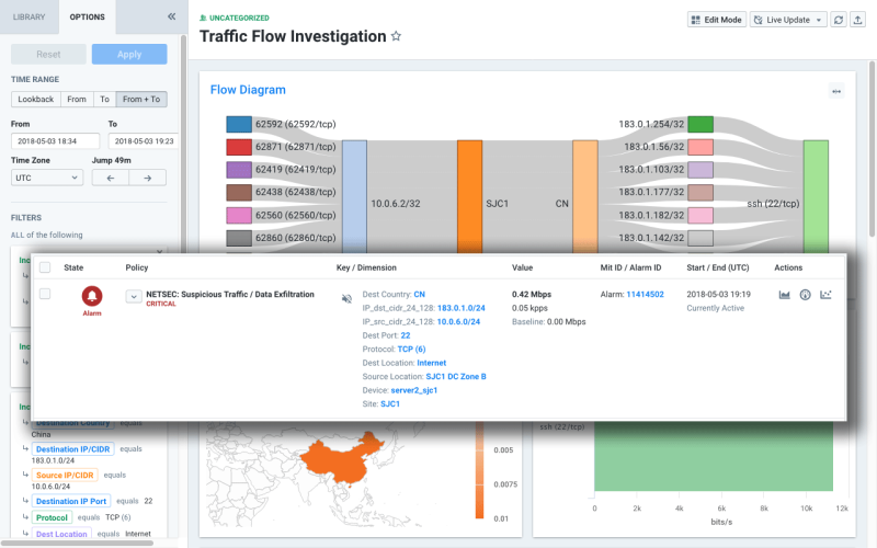 Expert DDoS Threat Detection & Prevention   Kentik