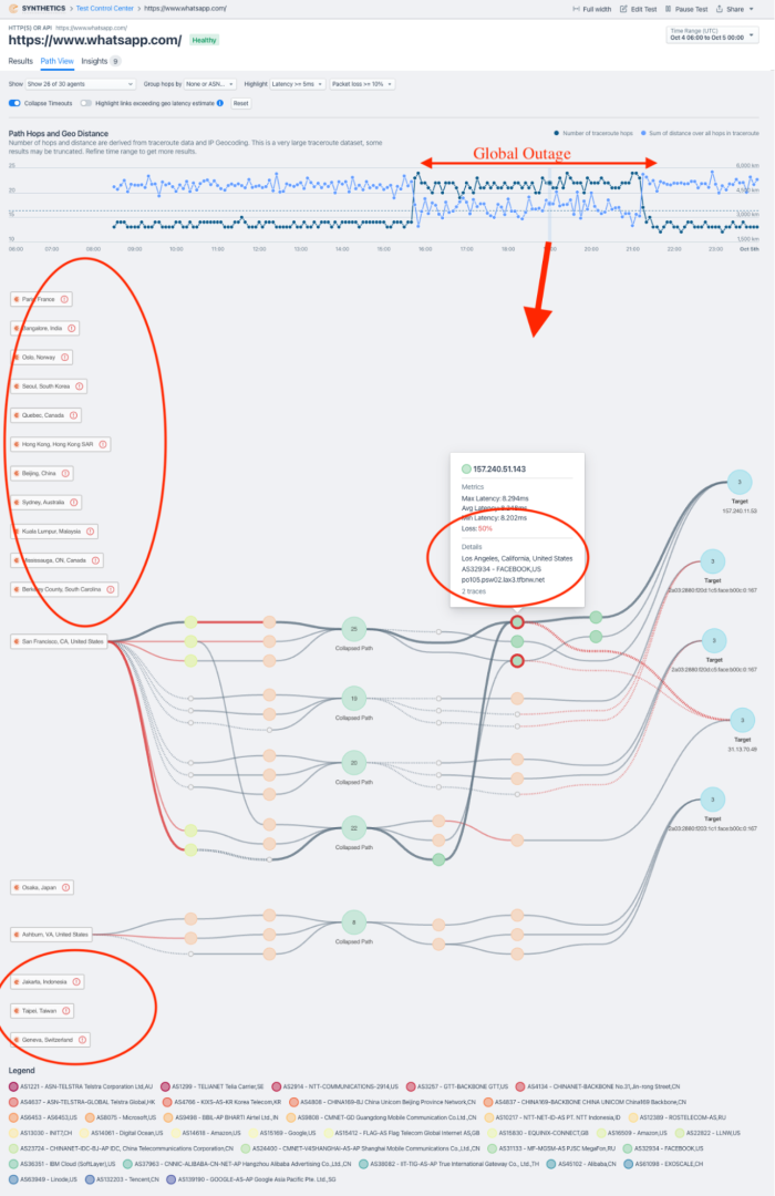 Whats App traceroute visualization