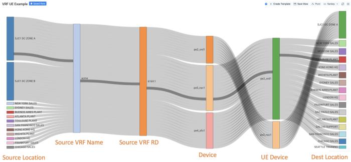 Kentif VRF Support Example 1