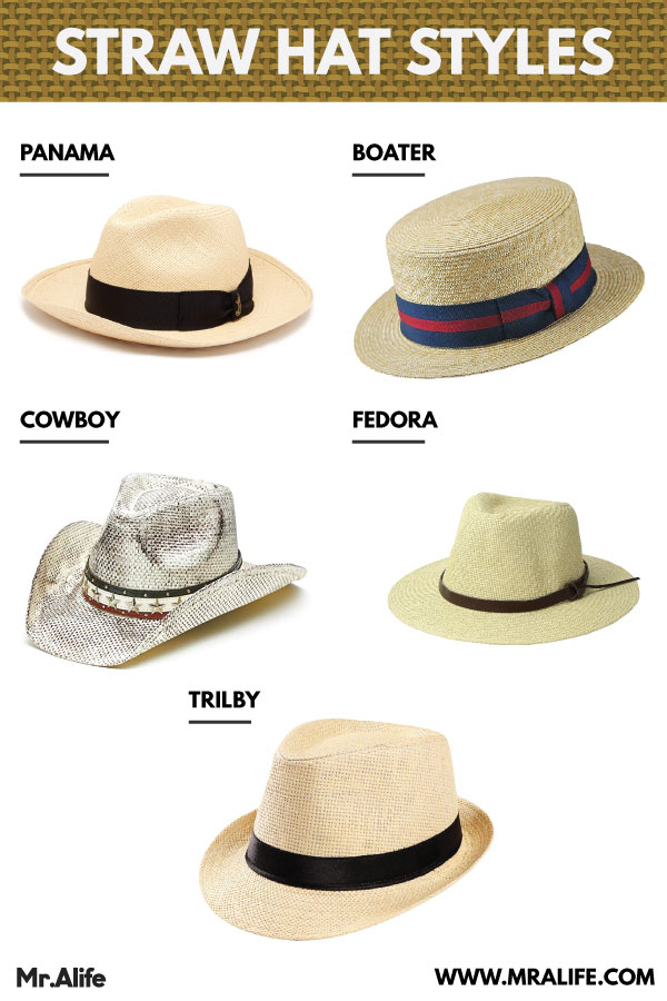 Straw Hat Styles