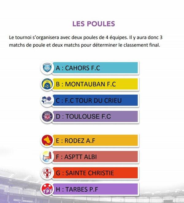 tournoi-ladies-occitania-teams