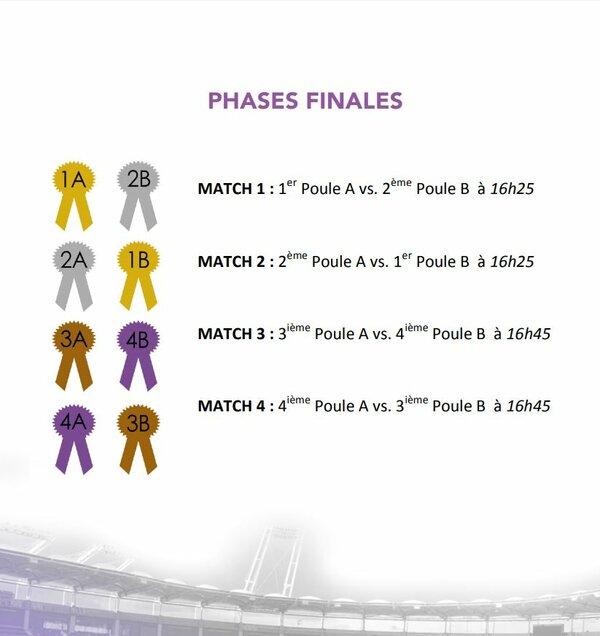 tournoi-ladies-occitania-final-games