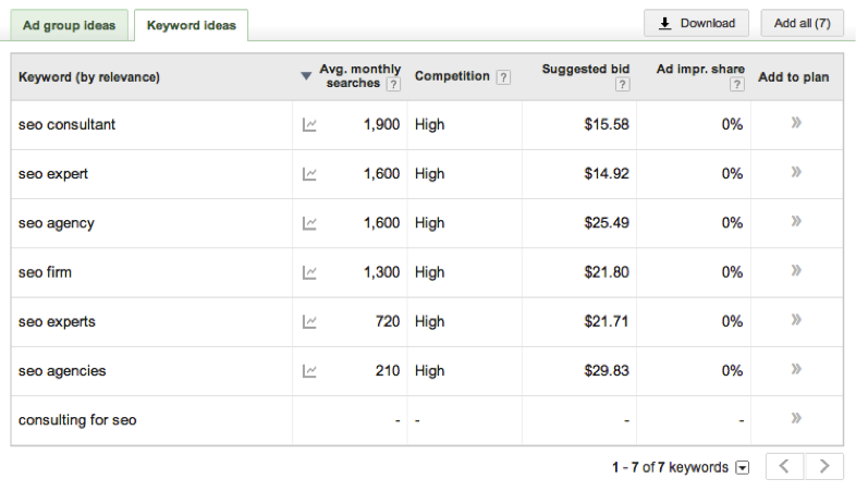 GOOGLE ADWORDS KEYWORD TOOL - SEO Consultant Search