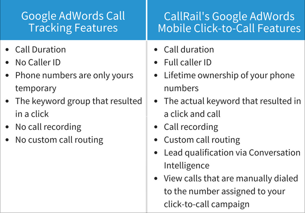 Google-Ads-Call-Tracking