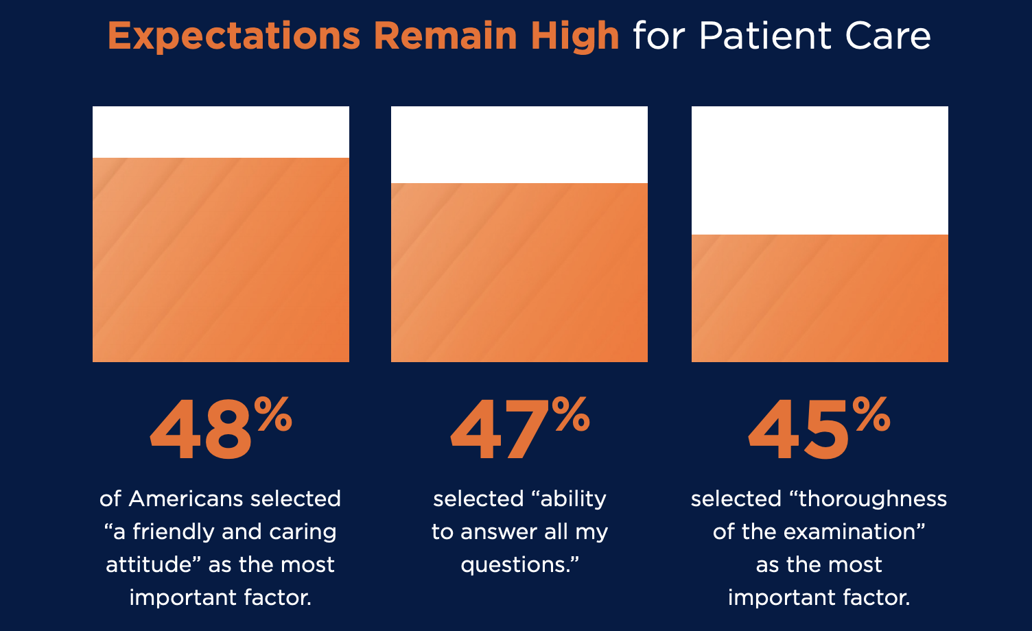 Patient Pop Research Graphic