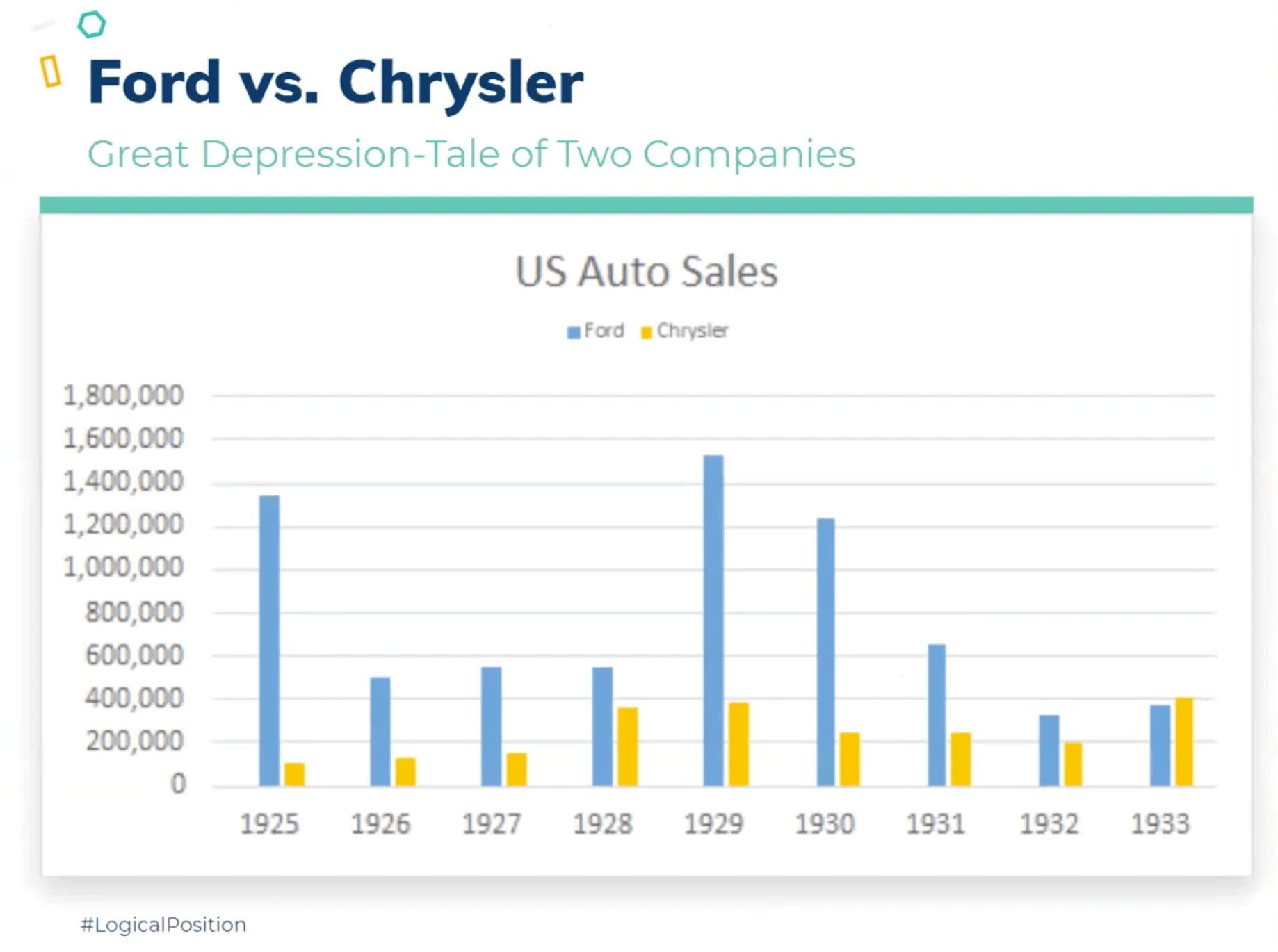 Ford-vs-Chrysler-Great-Depression