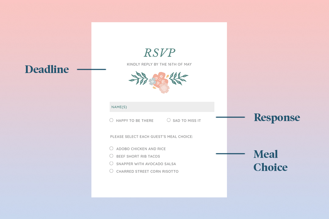 how to RSVP to a wedding