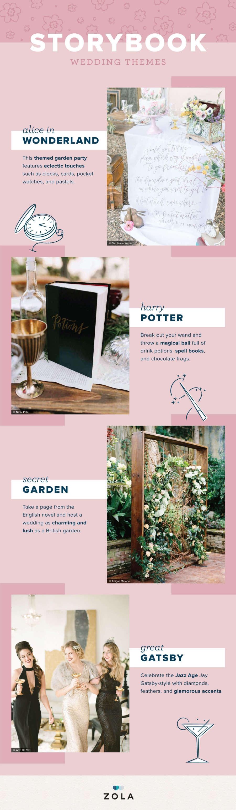 Storybook Wedding Theme Ideas