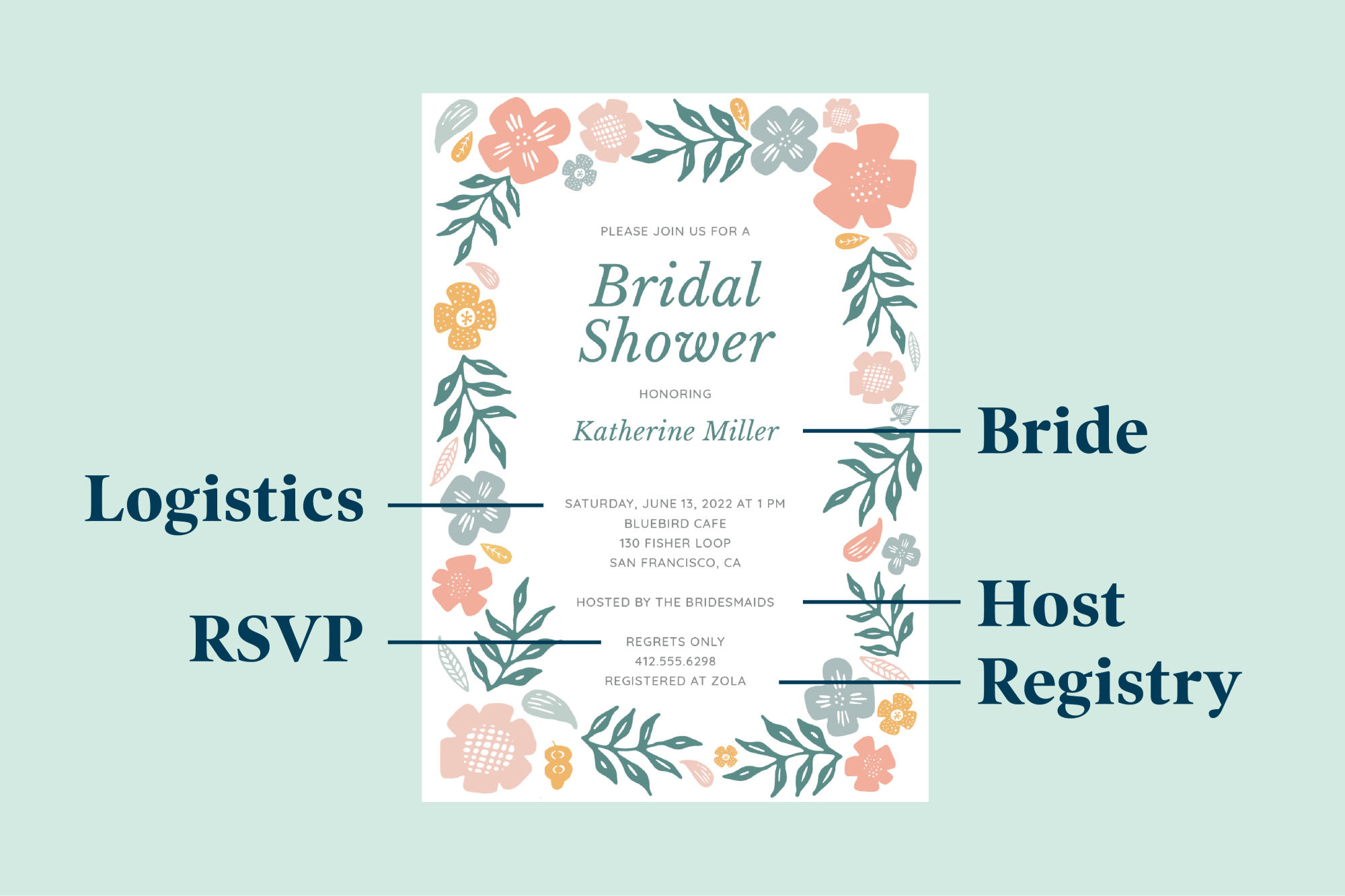 How To Word Bridal Shower Invitations