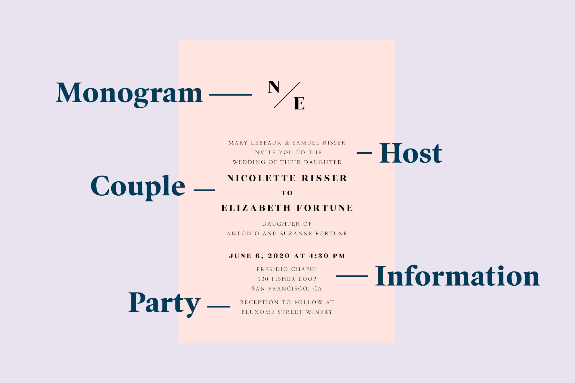 How To Word Wedding Invitations Zola