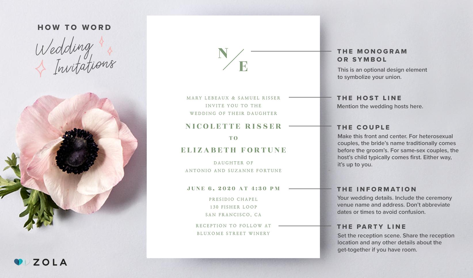 Wedding Invitation Wording Etiquette.How To Word Wedding Invitations Zola Expert Wedding Advice
