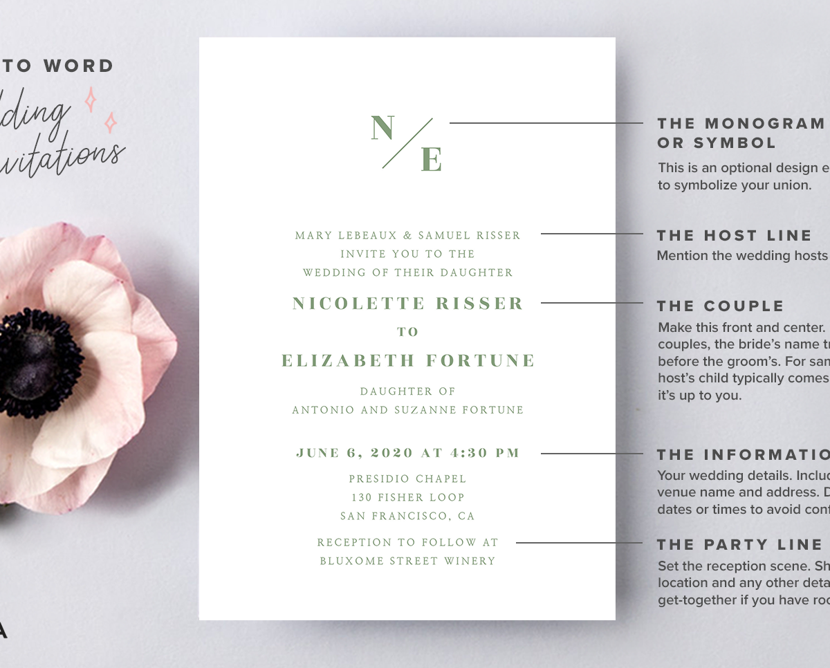 How To Word Wedding Invitations | Zola Expert Wedding Advice