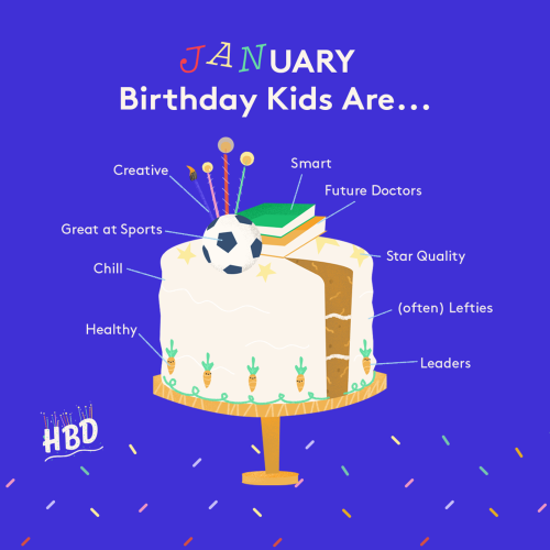 January Birthday Kids Are...