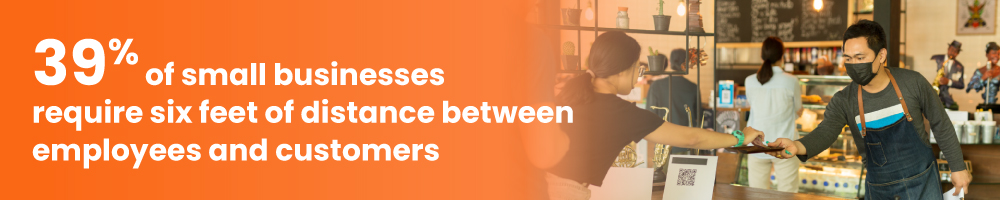 COVID-19 39% of Small businesses are requiring 6ft social distancing between employees and customers.