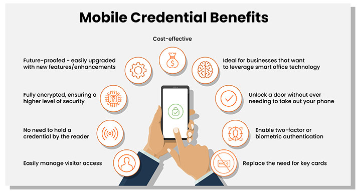 Mobile Credential Benefits infographic