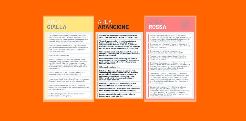 Zona arancione cover