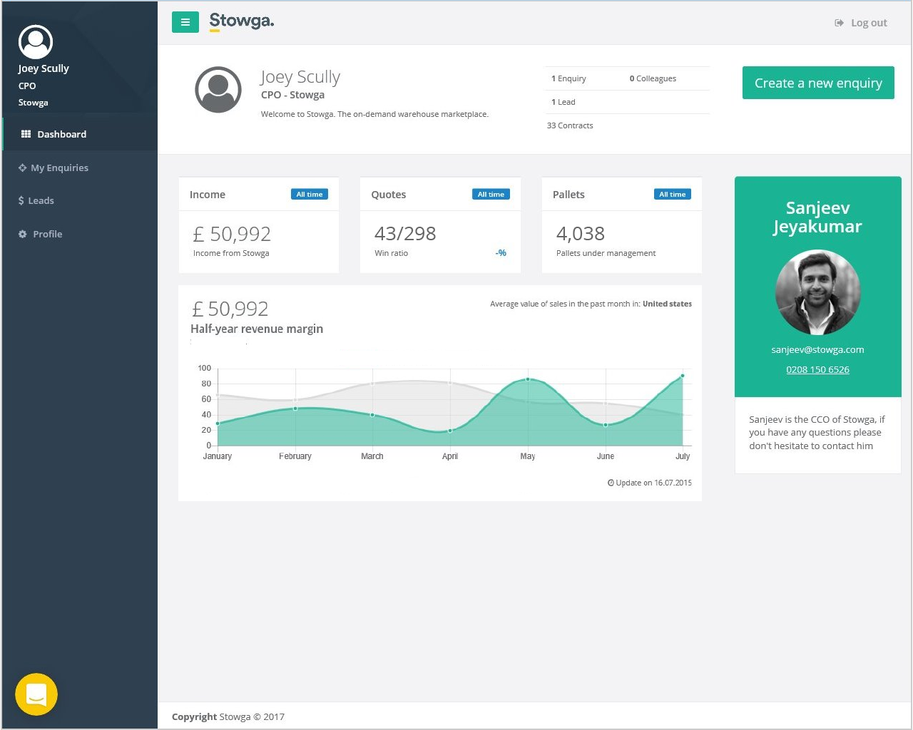 Marketplace Dashboard