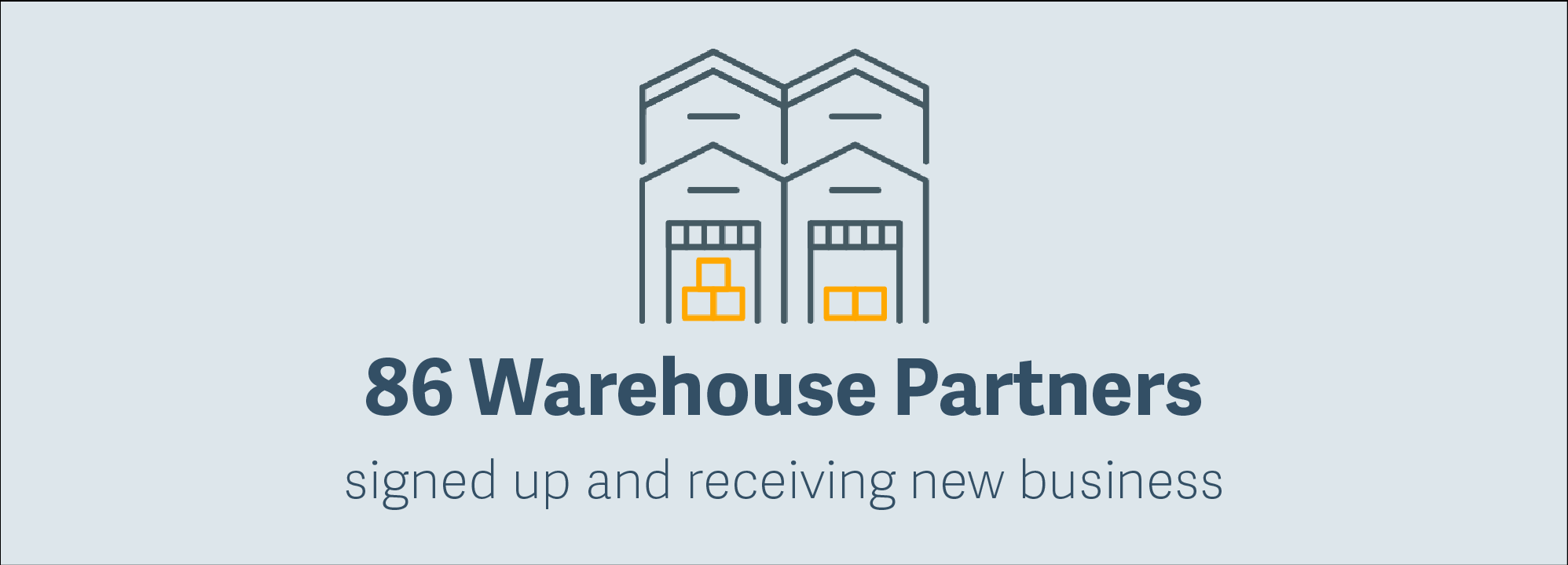 86 warehouse partners signed up