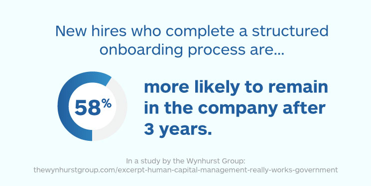 structured-onboarding-remain-in-company