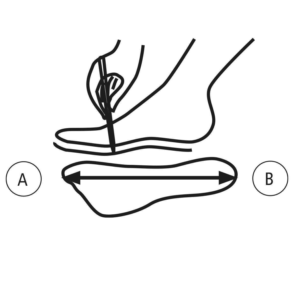 Schuhe - Messanleitung