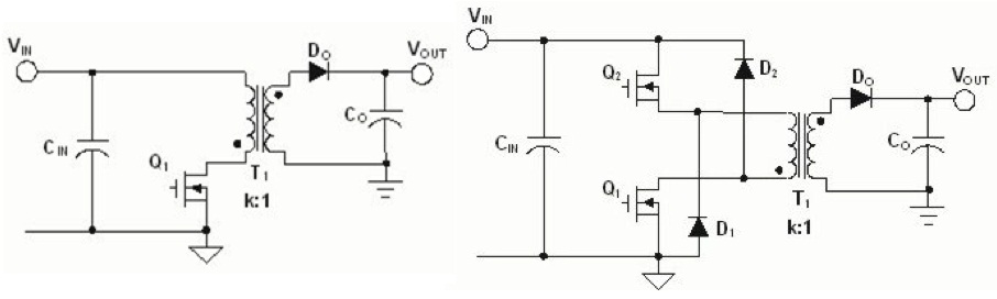 flyback converter topologies fig3 (cr)