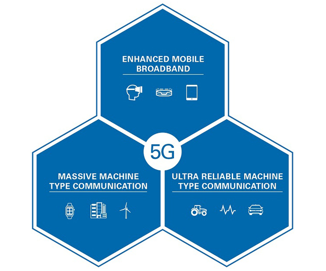 5G use cases fig2 (cr)