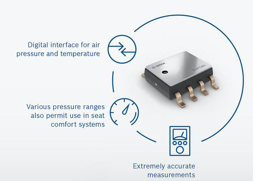 Bosch MEMS Automotive 01 (cr)