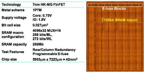 TSMC 7nm ready to go, but Samsung still years away - EDN Asia