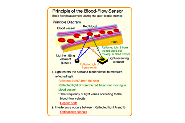 optical sensor diagram kyocera(cr)