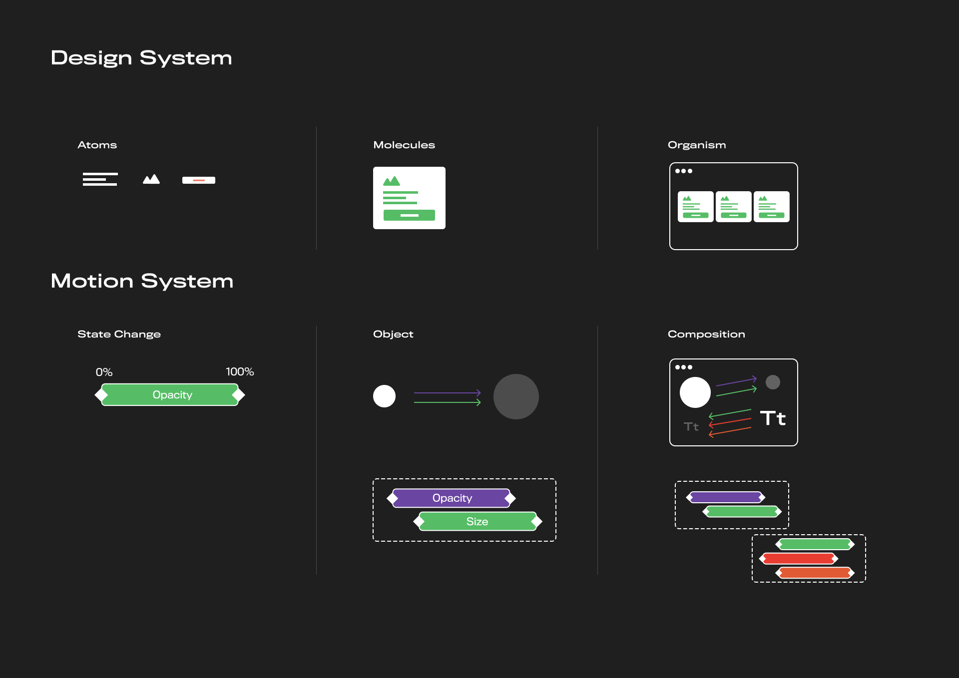 5 Steps For Systematizing Motion Design